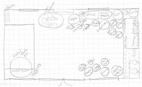 Small Picture How to Plan a Small Garden Dengarden