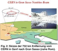 Resultado de imagen de Los neutrinos del experimento Opera