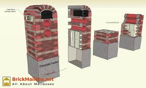 mailbox designs. Brick Mailbox Plan Cross Section Designs