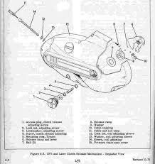 ironhead another clutch adjustment problem page 2 the a sportster clutch is a very simple mechanism very few problem areas so don t try to make it more complex than it is