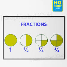 Fractions Childrens Educational Wall Chart Numeracy Childs Poster A4 A3 A2 A1