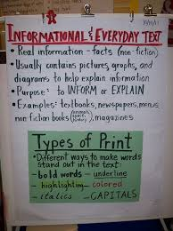 10 Best Photos Of Informational Reading Anchor Chart