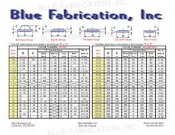 Asa Flange Size Chart