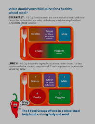 Pickens County Schools School Nutrition And Fitness
