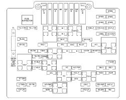 2002 jeep grand cherokee laredo radio wiring diagram interior fuse engine bay medium size of panel