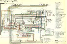 porsche 911 electrical diagrams 1965 1989 electrical diagram 911 1965 · electrical diagram 911s 1965