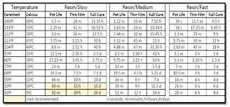 Paint Mixing Ratio Anzahl Paint Mixing Ratio