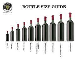 Wine Magnum Size Chart Bottle Sizes Vino Veritas