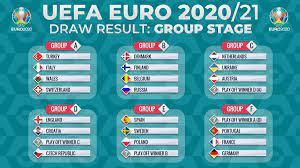 جدول بطولة أمم أوروبا 2021 .. بالتفصيل