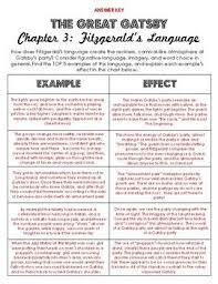 The Great Gatsby Character Chart Worksheet Answers Ch 9 Great Gatsby Symbols Essay