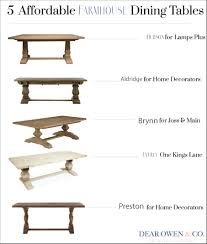 The BEST Places To Buy Affordable Farmhouse Tables Dear Owen - Best place to buy dining room furniture