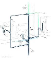 bathroom plumbing vent shower drain
