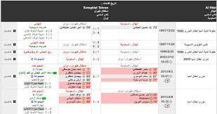 مباراة الهلال واستقلال طهران في دوري أبطال آسيا المواعيد والقنوات الناقلة  وآخر الأخبار وتاريخ المواجهات
