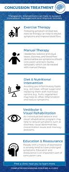 Top 5 Most Effective Evidence Based Treatment Options For