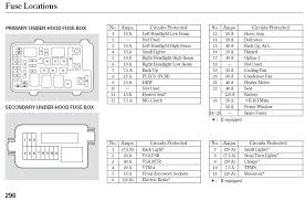 1998 Jeep Fuse Box Diagram  Wiring  All About Wiring Diagram together with Jeep Grand Cherokee Wj 1999 To 2004 Fuse Box Diagram moreover 2004 Jeep Grand Cherokee Fuse Box   Wiring Diagrams likewise Wiring Diagram   1996 Jeep Grand Cherokee Fuse Panel Diagram in addition Wiring Diagram   Wiring Diagram For A 2001 Jeep Grand Cherokee as well Jeep Grand Cherokee C2 2004 Fuse Box Block Circuit Breaker Diagram as well 97 jeep grand cherokee wiring diagram   Wiring Diagram also Interior Fuse Box Diagram – Jeepforum – AutoBonches together with SOLVED  Fuse panel diagram for 2002 Jeep Grand Cherokee   Fixya as well  besides Need Wiring Diagram For 2004 Jeep Grand Cherokee Power Window. on 2004 jeep grand cherokee laredo fuse box diagram