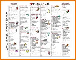 grocery list example sample grocery lists rome fontanacountryinn com