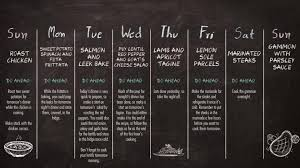 Weekly Menu For One A Week Of Dinner Recipes From Domini