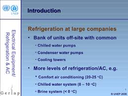 air conditioning options. ac; 7. air conditioning options