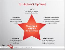 the qualities and attributes of top talent rising stars rising star