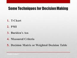 Pmi Decision Making Chart The Decision Making Process Ppt Video Online Download