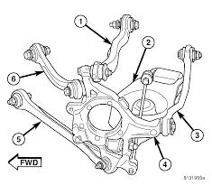 Rear upper control arm how to install a rear upper control arm on rh 2carpros dodge caliber rear suspension diagram dodge dakota suspension diagram