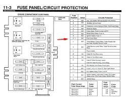 1995 ford econoline fuse box location diy wiring diagrams \u2022 2010 ford e350 fuse box diagram 97 ford e350 fuse box location where is the on a jamboree searcher rh assettoaddons club 1995 ford e350 fuse box diagram 1995 ford econoline fuse box