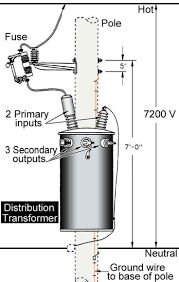 36 best trafo images on pinterest transformers, home made and Loop Wiring Diagram Single Phase Transformer inside household distribution transformer Single Phase Transformer Connections