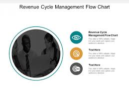 Revenue Cycle Management Flow Chart Revenue Cycle Management Flow Chart Ppt Powerpoint