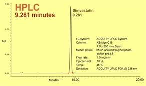Hplc To Uplc Waters