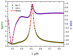 Varible Angle Spectroscopic Ellipsometry School Of Physics
