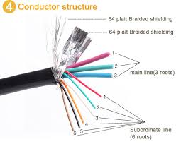 new arrival hot selling male to female male to female wiring new arrival hot selling male to female male to female wiring diagram vga cable