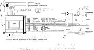 viper 5101 wiring diagram new media of wiring diagram online • viper 5101 wiring diagram circuit diagram symbols viper alarm wiring diagram viper remote starter wiring diagram