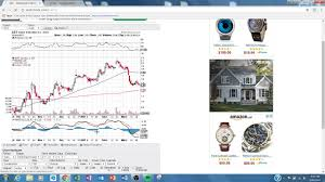 Stock Chart Terminology Rsi Macd Candle Stick Volume