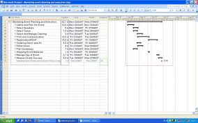 Wbs Gantt Chart Example Event Gantt Chart Overview And Example