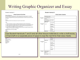 model lesson the effects of the great depression ppt writing graphic organizer and essay use student handouts 7 and 8 and all other lesson materials