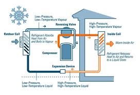 air source heat pump diagram. Modren Heat Air Source Heat Pump Diagram To Source Heat Pump Diagram Solar Panels Cost
