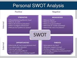 essay on personal swot analysis personal statement paper writers example about swot analysis essay megangrace tk