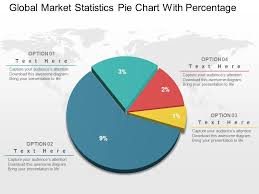 Healthy Eating Percentages Pie Chart Global Market Statistics Pie Chart With Percentage