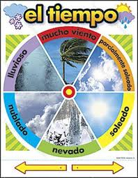 Hola Weather Words In Spanish Weather Words Learning