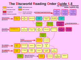 Pin By Lilian Best On Good Ideas Discworld Books Book