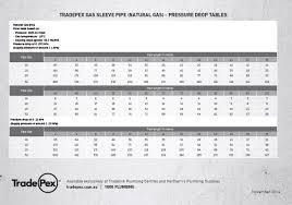 Tradepex Tradepex Gas Sleeve Table