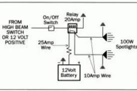 spotlight wiring diagram triton spotlight wiring diagrams driving lights wiring diagram with relay at Spotlight Wiring Diagram Relay