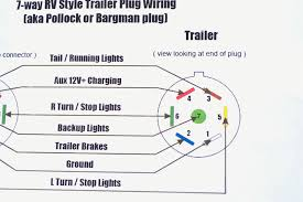 lovely 8 wire trailer plug pictures inspiration electrical and 8 pin trailer plug wiring diagram sae 8 pin wiring diagram 8 pin din plug wiring diagrams