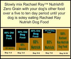 Kitchen Simmer Rachael Ray Nutrish Zero Grain Beef With