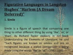 map of river rhine homework biology dissertation help slavery best ideas about harlem langston hughes langston
