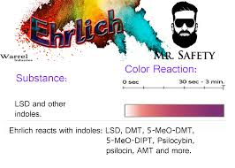 Ehrlich Test Kit Chart Ehrlich Single Use