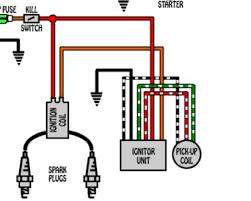 xs650 wiring diagram for chopper the wiring diagram yamaha xs650 forum wiring diagram