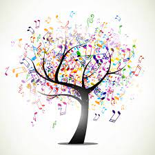 The Five Elements of Musicality, Part 7: Harnessing Musicality   Joy in Motion