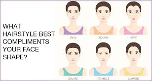 hair style for your face shape