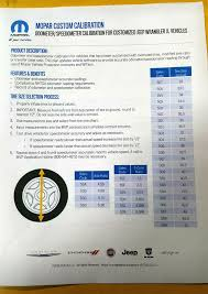 Speedo Gear Chart Jeep Tj Dealership Can Now Reprogram Calibrate Speedometer And